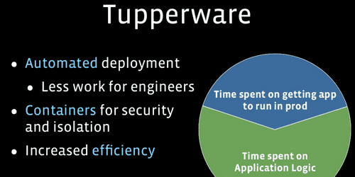 Lightweight containerization with Tupperware